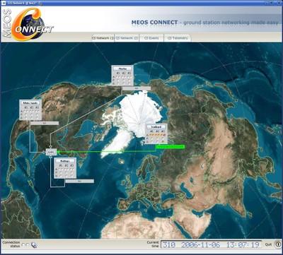 MEOS Connect Простое и доступное объединение наземных станций в сеть